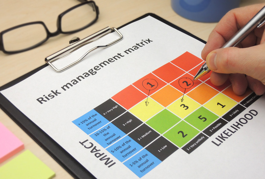 What is risk analysis in project management?